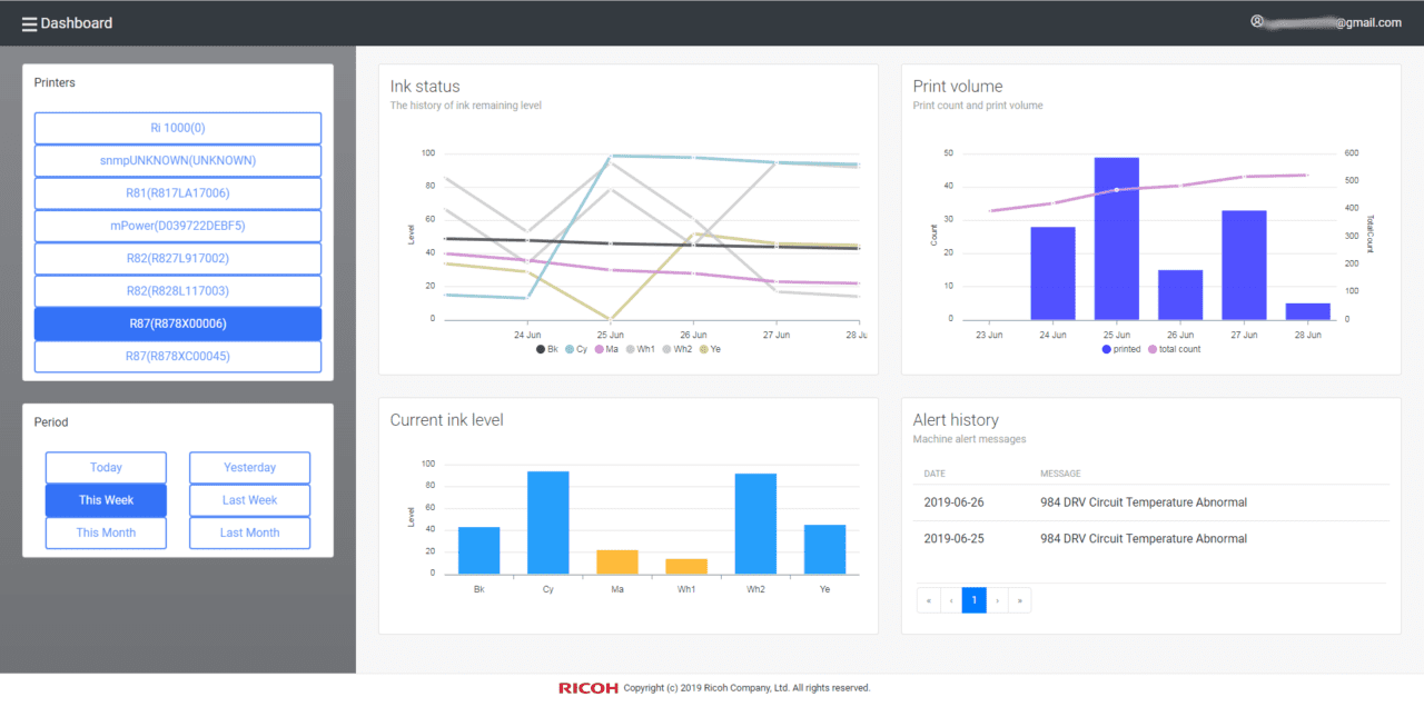 Ricoh Printer Analytics Dashboard